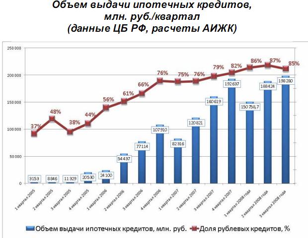 изображение Земельная ипотека состояние в россии на 2017 год скорее самой